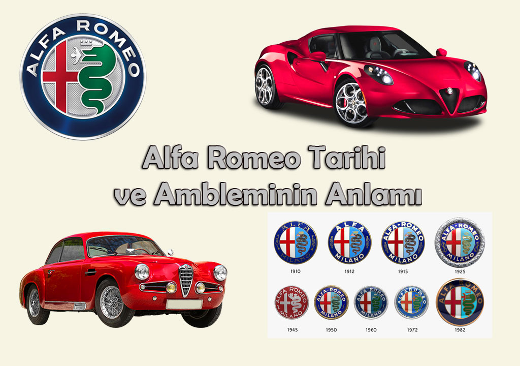 Alfa Romeo Tarihi ve Ambleminin Anlamı